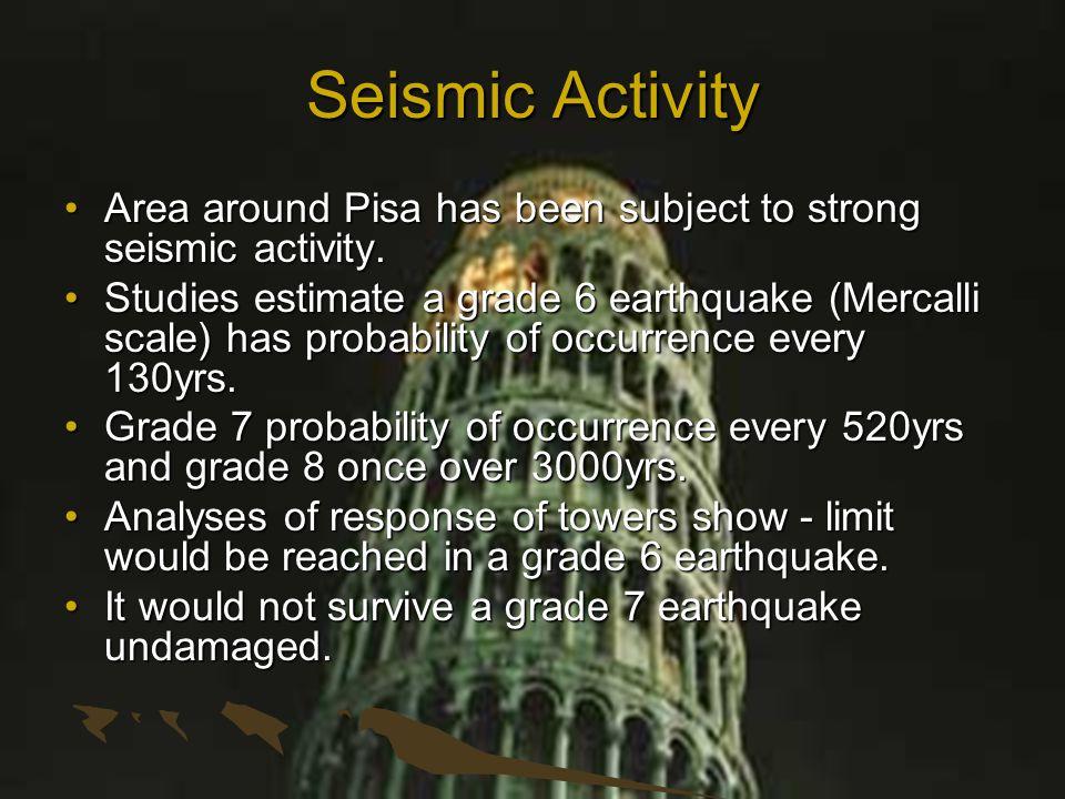 Seismic Activity Area around Pisa has been subject to strong seismic activity.Area around Pisa has been subject to strong seismic activity. Studies es