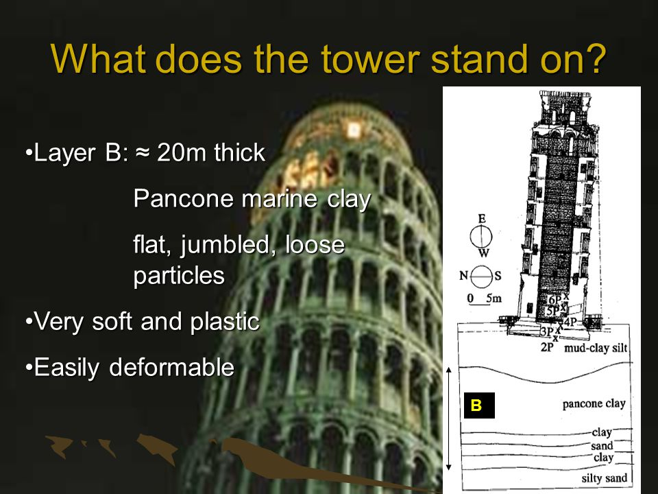 What does the tower stand on? Layer C: Thick layer of dense silty sand C