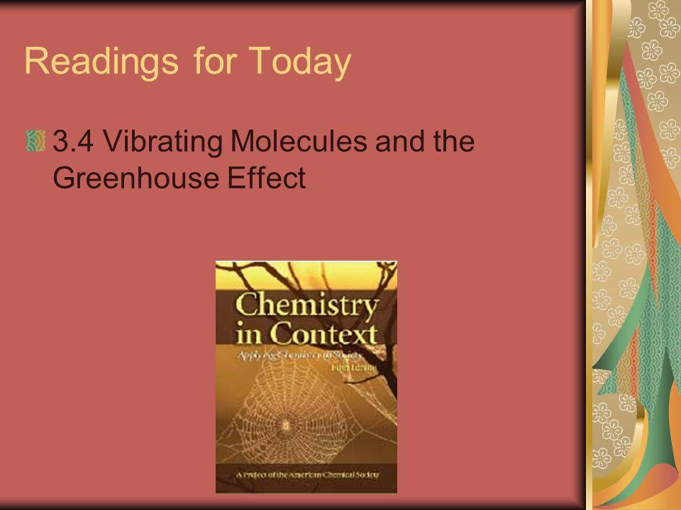 Bending in each plane http://chemistry.boisestate.edu/rbanks/spectroscopy/co2vibrations.gif