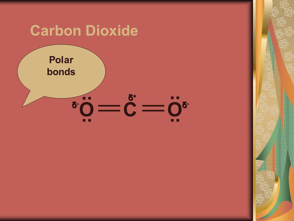 OCO.. Carbon Dioxide Polar bonds δ-δ-δ-δ- δ-δ-δ-δ- δ+δ+δ+δ+