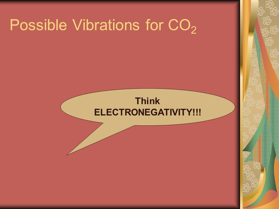 Possible Vibrations for CO 2 Think ELECTRONEGATIVITY!!!