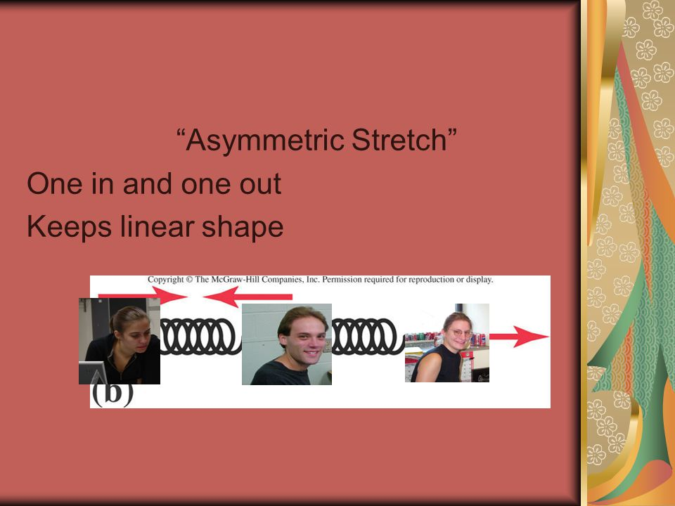 Asymmetric Stretch One in and one out Keeps linear shape