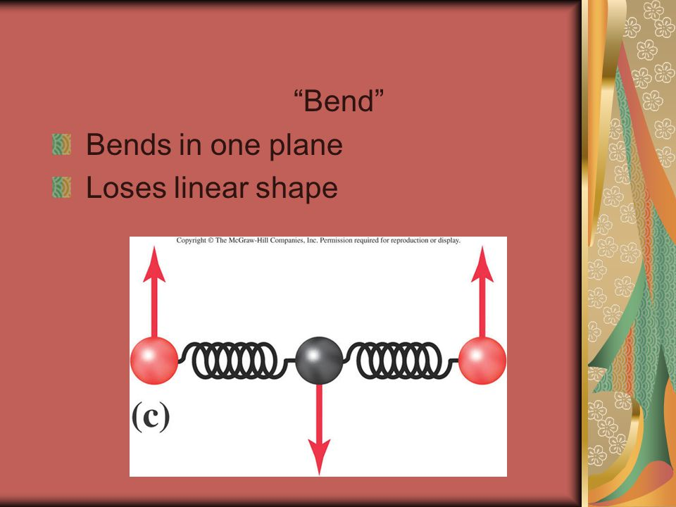 Bend Bends in one plane Loses linear shape