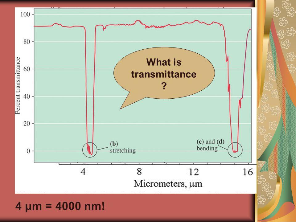 4 μm = 4000 nm! What is transmittance