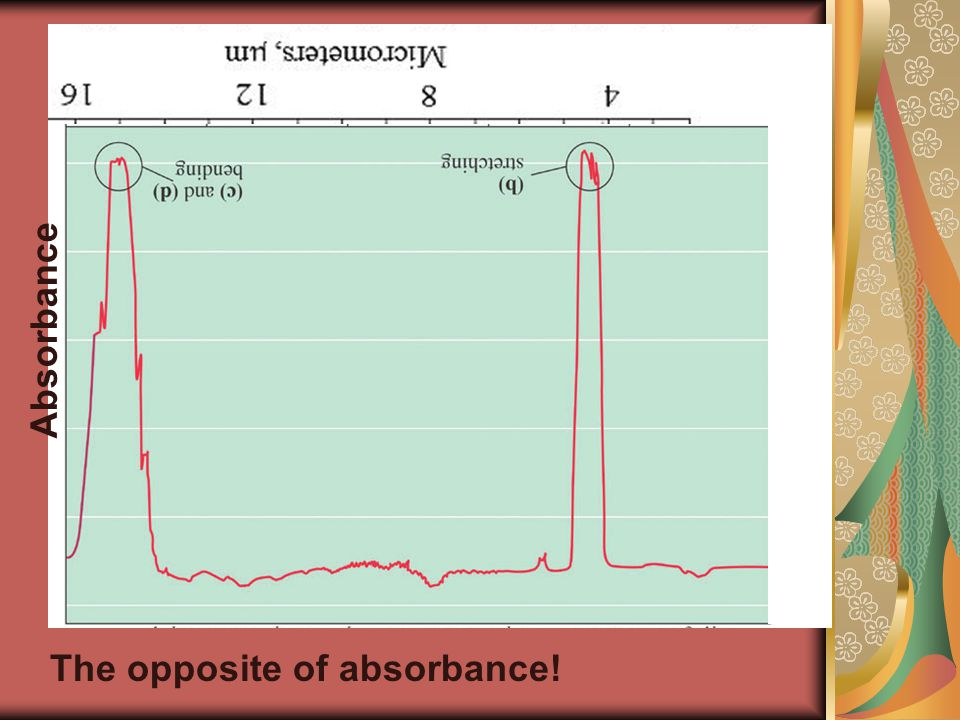 The opposite of absorbance! Absorbance