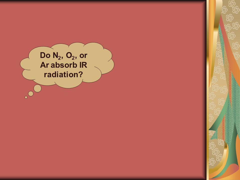 Do N 2, O 2, or Ar absorb IR radiation