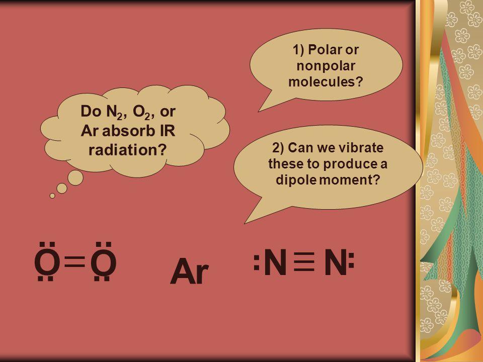 O O.. NN 1) Polar or nonpolar molecules 2) Can we vibrate these to produce a dipole moment Ar