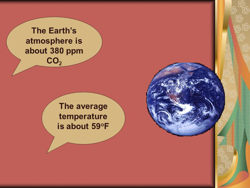 The Earth's atmosphere is about 380 ppm CO 2 The average temperature is about 59 o F
