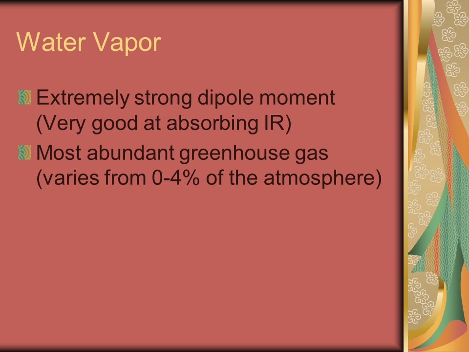 Water Vapor Extremely strong dipole moment (Very good at absorbing IR) Most abundant greenhouse gas (varies from 0-4% of the atmosphere)