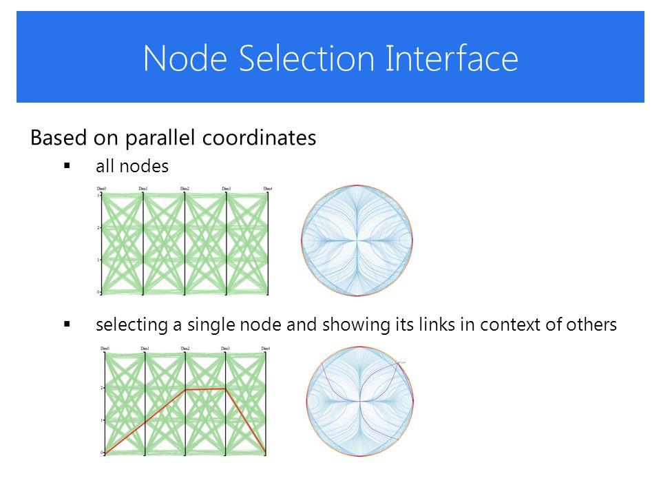 Node Selection Interface Based on parallel coordinates  all nodes  selecting a single node and showing its links in context of others