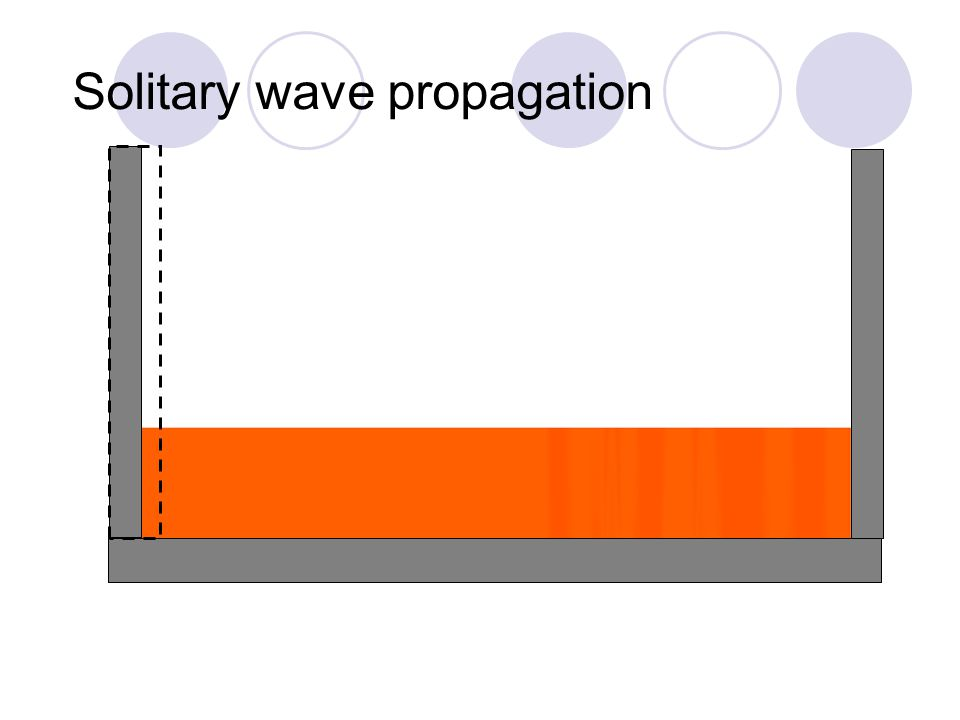 Solitary wave propagation