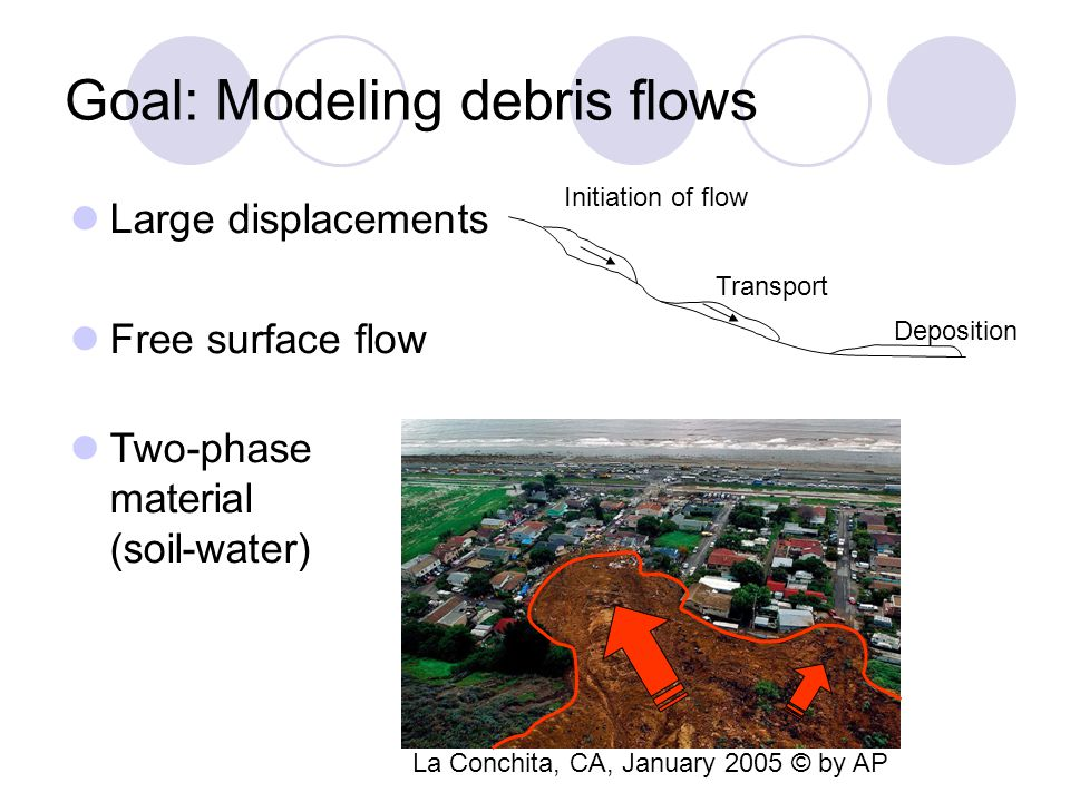 Goal: Modeling debris flows Large displacements Free surface flow Two-phase material (soil-water) La Conchita, CA, January 2005 © by AP Initiation of flow Transport Deposition