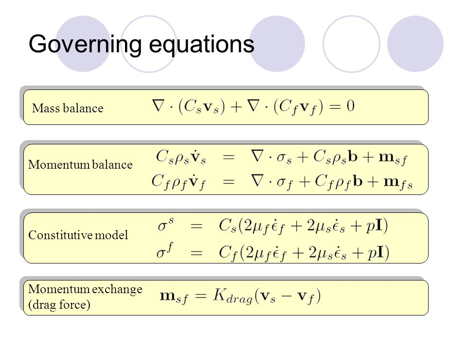 Governing equations Mass balance Momentum balance Constitutive model Momentum exchange (drag force)