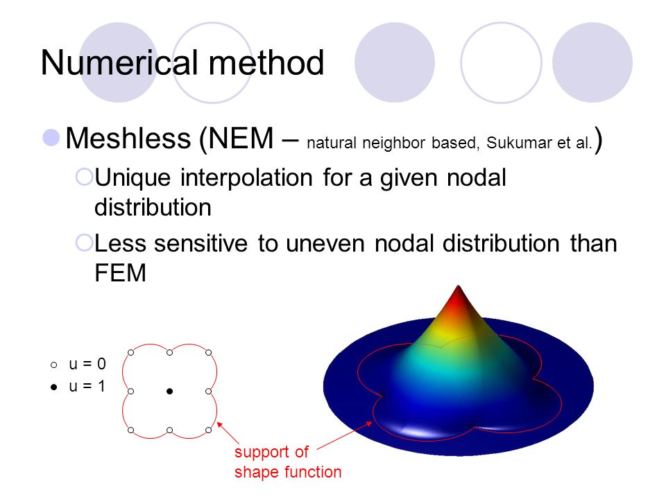 Numerical method Meshless (NEM – natural neighbor based, Sukumar et al.