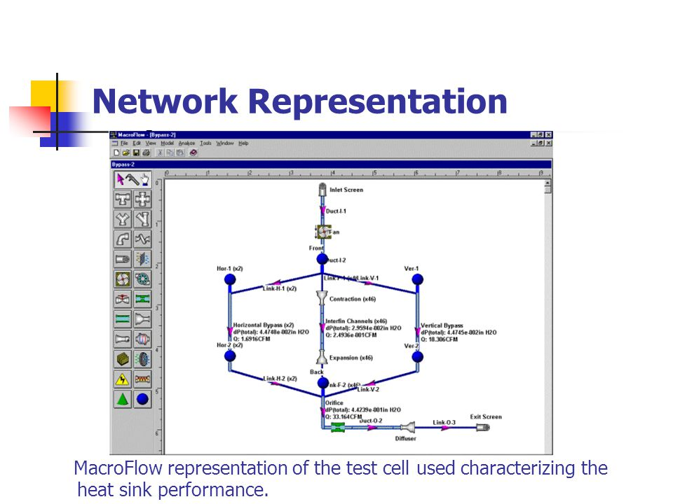 Network Representation MacroFlow representation of the test cell used characterizing the heat sink performance.