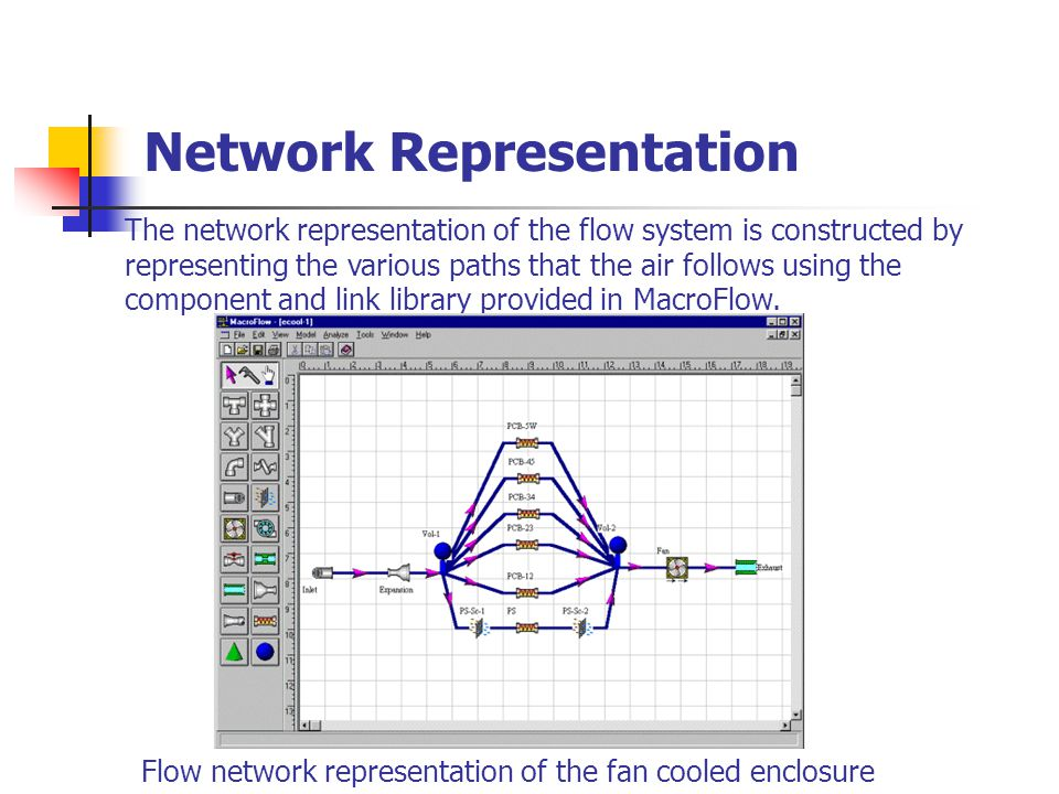 Network Representation The network representation of the flow system is constructed by representing the various paths that the air follows using the component and link library provided in MacroFlow.