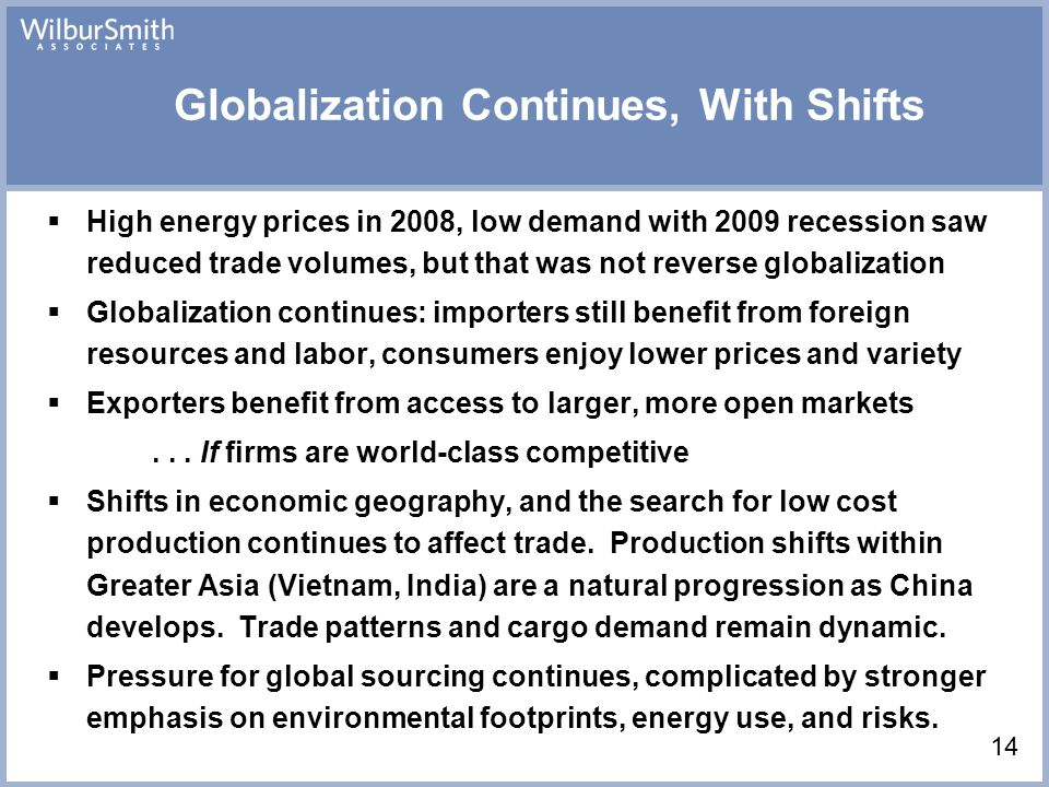 14 Globalization Continues, With Shifts  High energy prices in 2008, low demand with 2009 recession saw reduced trade volumes, but that was not reverse globalization  Globalization continues: importers still benefit from foreign resources and labor, consumers enjoy lower prices and variety  Exporters benefit from access to larger, more open markets...