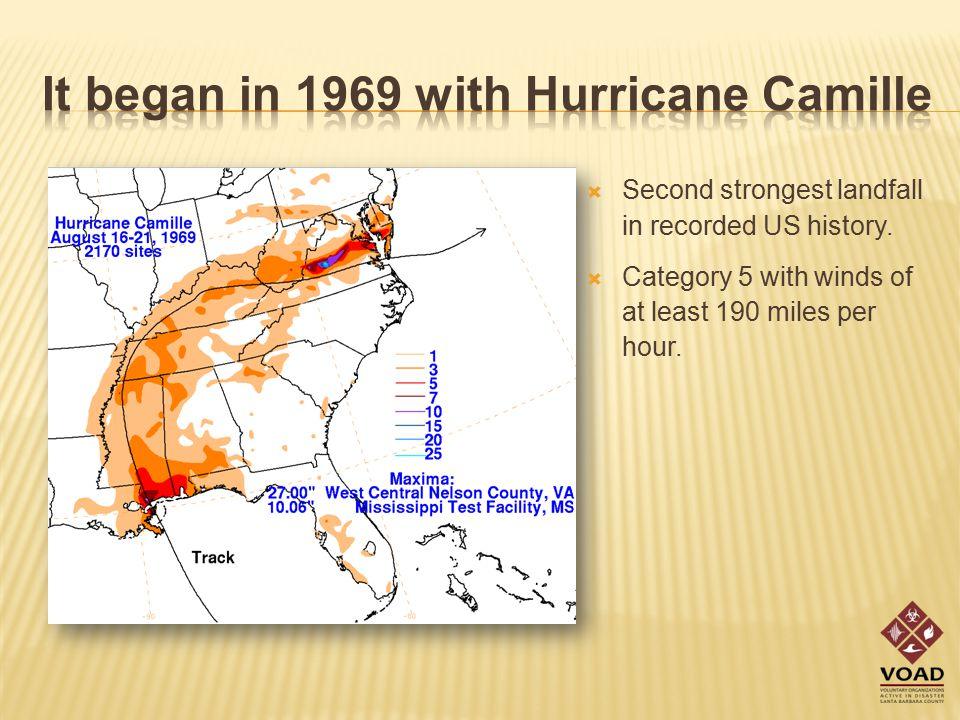  Second strongest landfall in recorded US history.