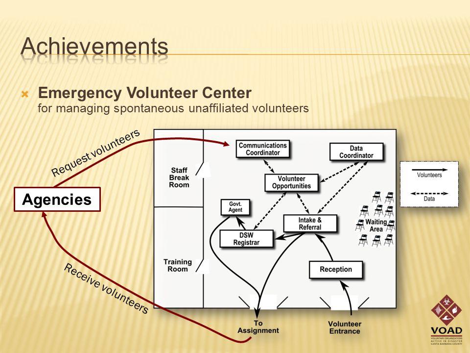  Emergency Volunteer Center for managing spontaneous unaffiliated volunteers Agencies Request volunteers Receive volunteers