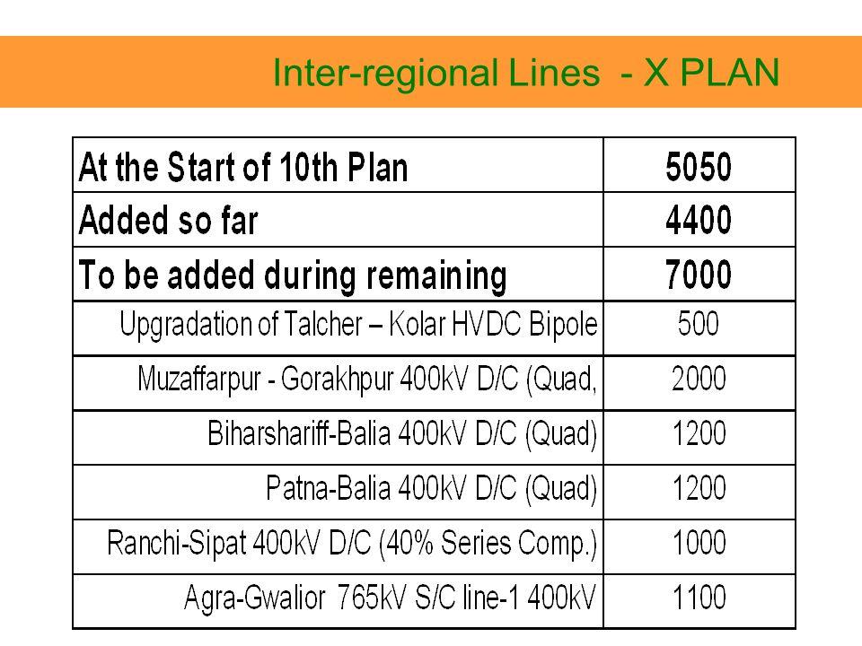 Inter-regional Lines - X PLAN