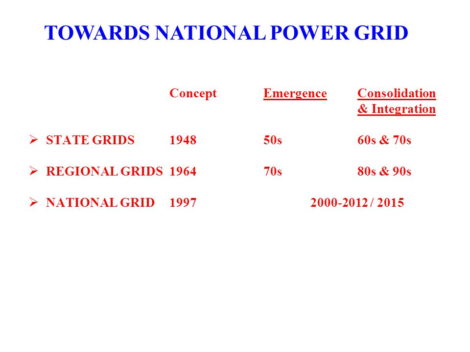 ConceptEmergenceConsolidation & Integration  STATE GRIDS194850s60s & 70s  REGIONAL GRIDS196470s80s & 90s  NATIONAL GRID19972000-2012 / 2015 TOWARDS