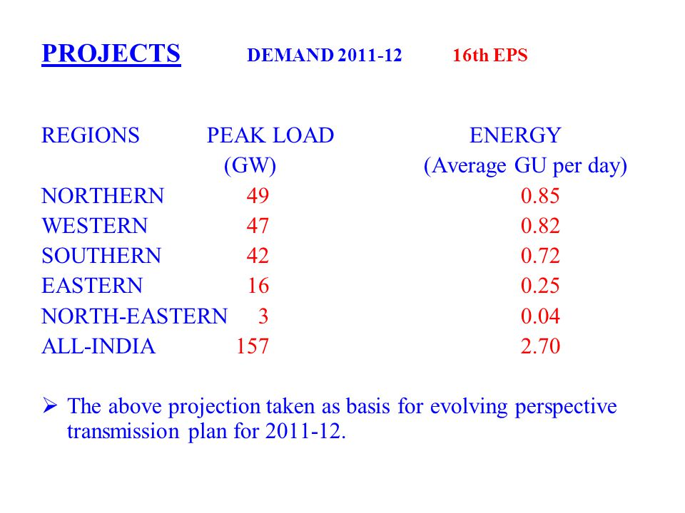 PROJECTS DEMAND 2011-1216th EPS REGIONS PEAK LOAD ENERGY (GW) (Average GU per day) NORTHERN490.85 WESTERN470.82 SOUTHERN420.72 EASTERN160.25 NORTH-EAS