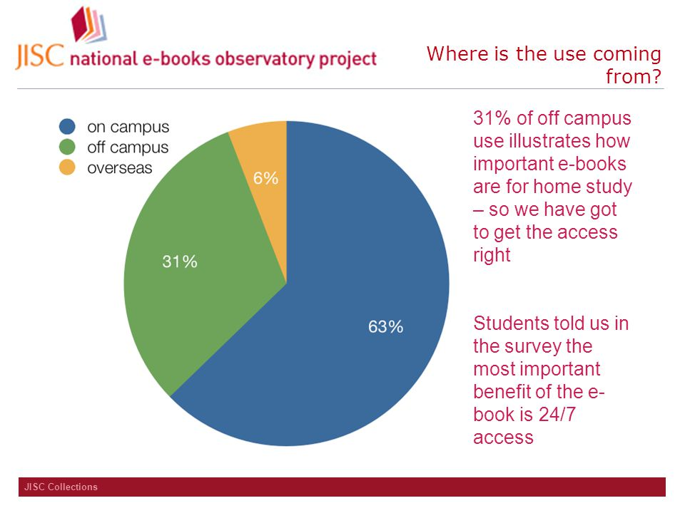 JISC Collections User behaviour This shows non-linear use – perhaps a different type of behaviour from the print world?