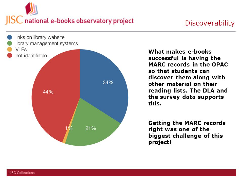 JISC Collections Discoverability What makes e-books successful is having the MARC records in the OPAC so that students can discover them along with other material on their reading lists.