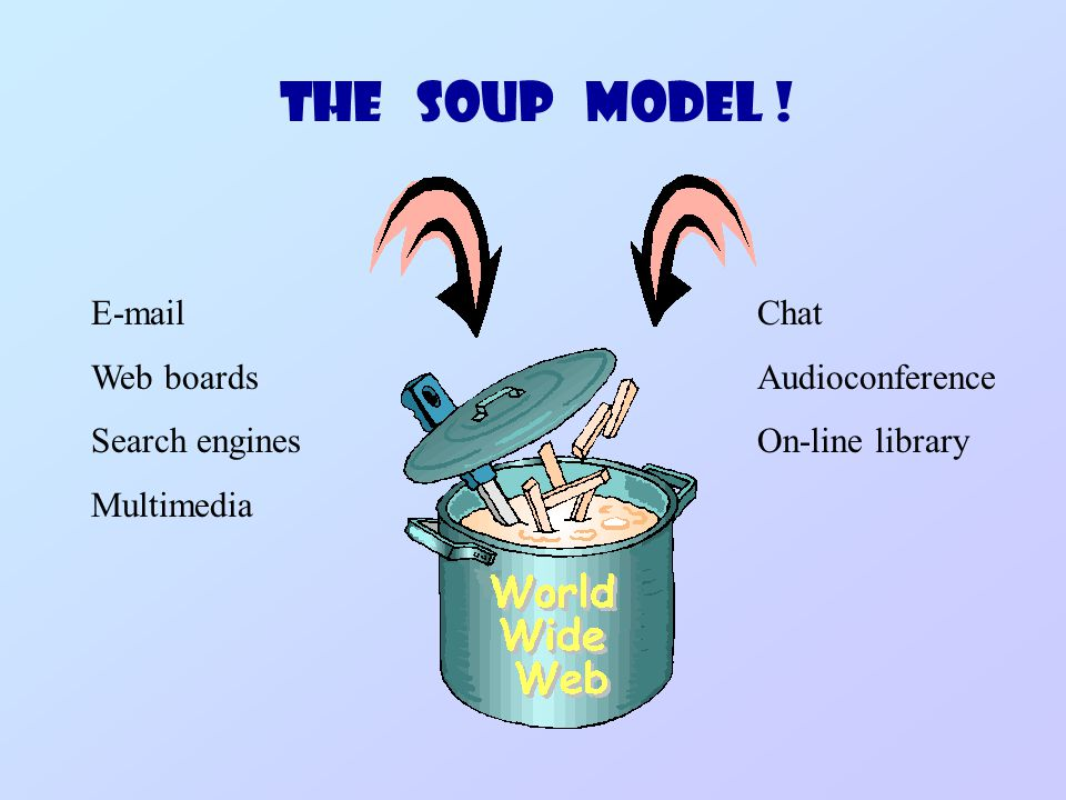 Chat Audioconference On-line library E-mail Web boards Search engines Multimedia THE SOUP MODEL !