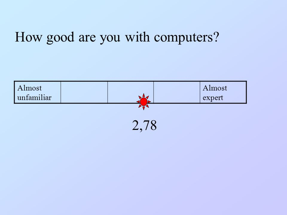 How good are you with computers Almost unfamiliar Almost expert 2,78