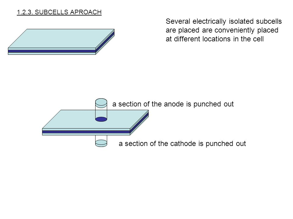Several electrically isolated subcells are placed are conveniently placed at different locations in the cell 1.2.3.