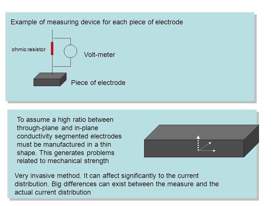 Piece of electrode Volt-meter ohmic resistor To assume a high ratio between through-plane and in-plane conductivity segmented electrodes must be manufactured in a thin shape.