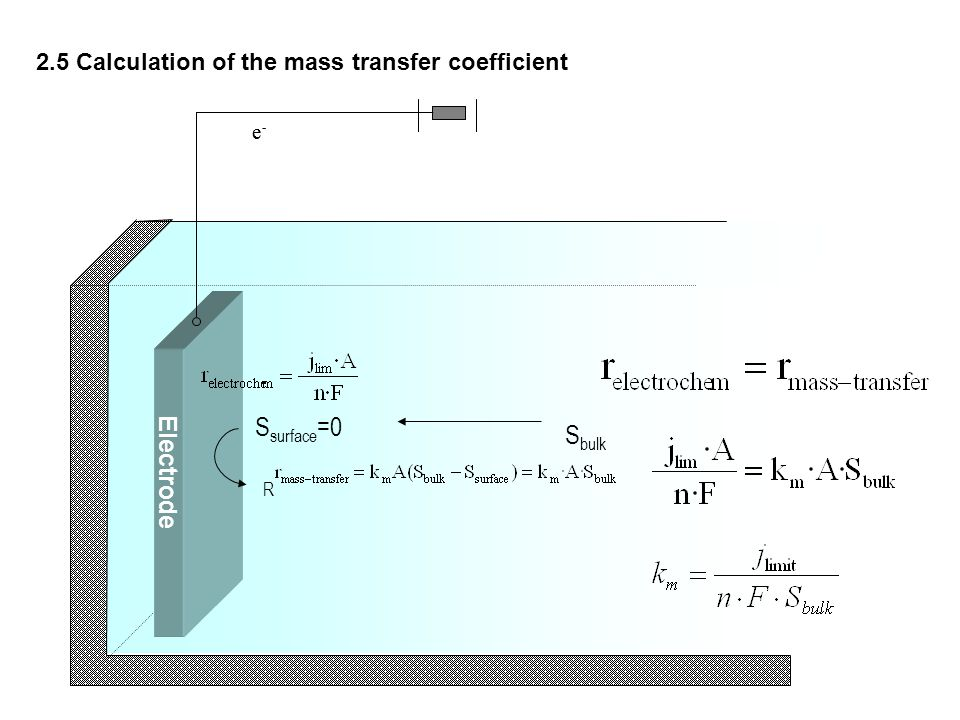 e - Electrode e - S surface =0 R S bulk 2.5 Calculation of the mass transfer coefficient