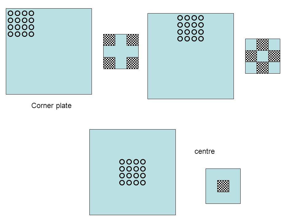 Corner plate centre