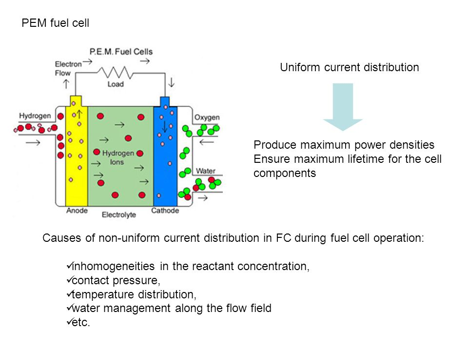 Causes of non-uniform current distribution in FC during fuel cell operation: inhomogeneities in the reactant concentration, contact pressure, temperature distribution, water management along the flow field etc.