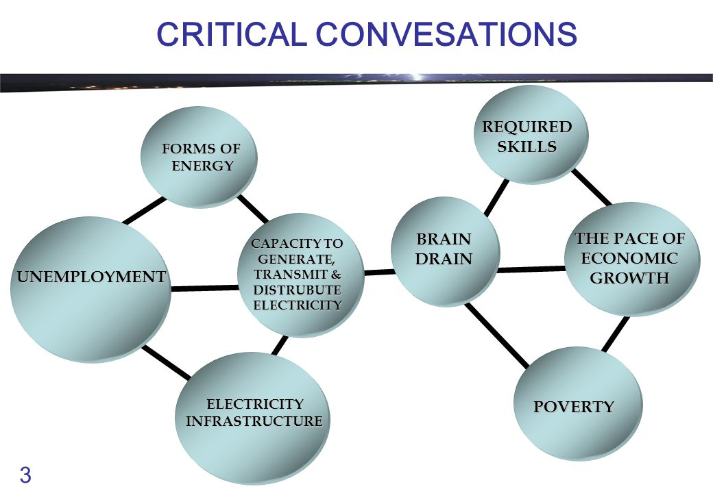 3 CRITICAL CONVESATIONS BRAINDRAIN UNEMPLOYMENT FORMS OF ENERGY ENERGY ELECTRICITYINFRASTRUCTURE REQUIRED SKILLS POVERTY THE PACE OF ECONOMICGROWTH CA