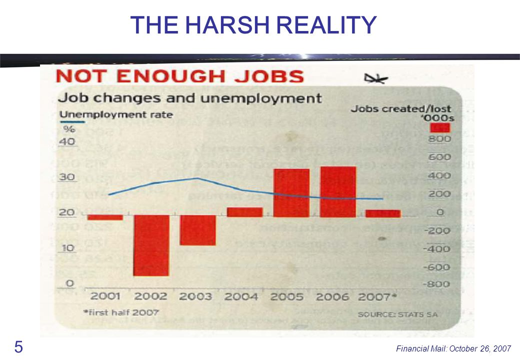 5 THE HARSH REALITY Financial Mail: October 26, 2007
