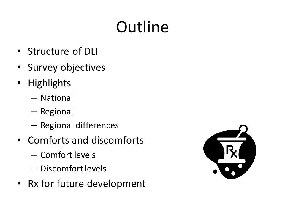 Attend Annual DLI Training.