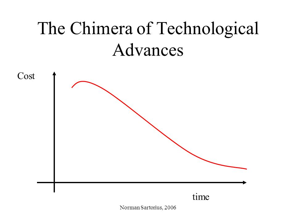 Norman Sartorius, 2006 The Chimera of Technological Advances Cost time