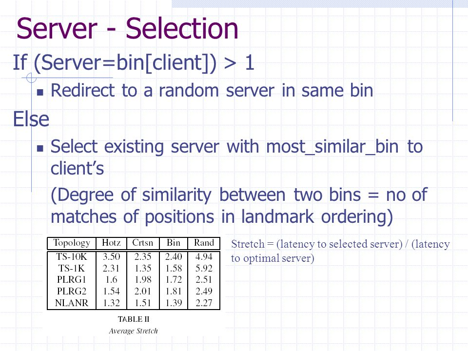 Server - Selection If (Server=bin[client]) > 1 Redirect to a random server in same bin Else Select existing server with most_similar_bin to client's (Degree of similarity between two bins = no of matches of positions in landmark ordering) Stretch = (latency to selected server) / (latency to optimal server)