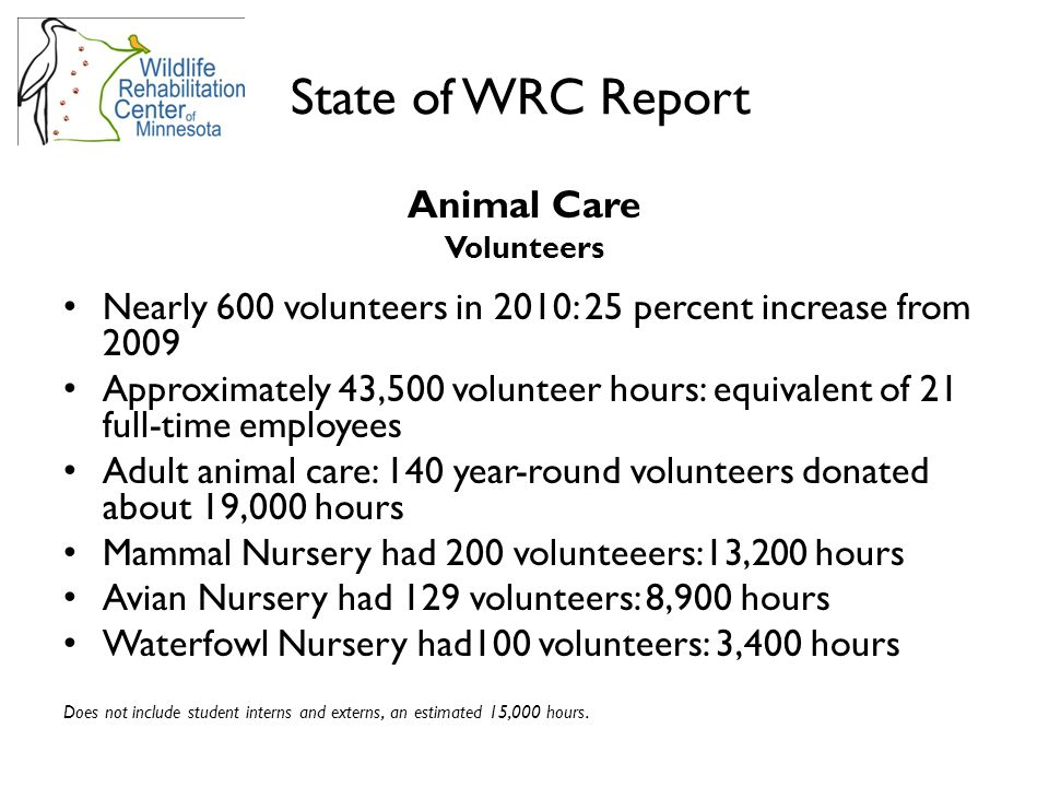 Animal Care Volunteers Nearly 600 volunteers in 2010: 25 percent increase from 2009 Approximately 43,500 volunteer hours: equivalent of 21 full-time e