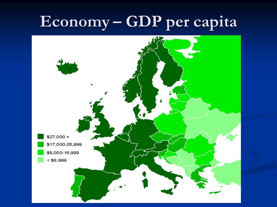 Economy – GDP per capita