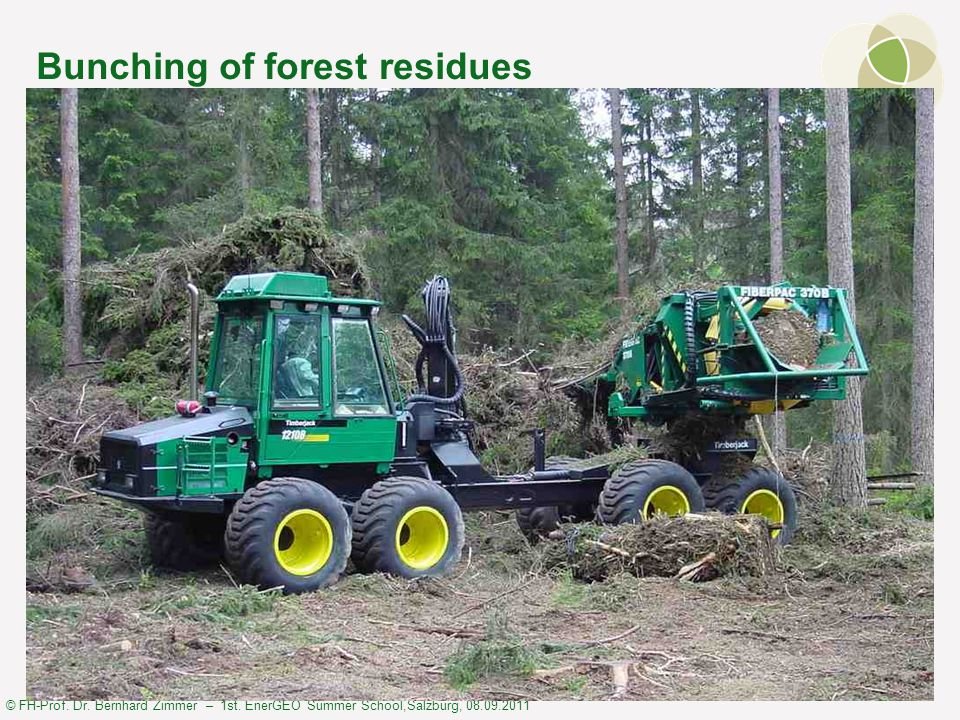© FH-Prof. Dr. Bernhard Zimmer – 1st. EnerGEO Summer School,Salzburg, 08.09.2011 Bunching of forest residues