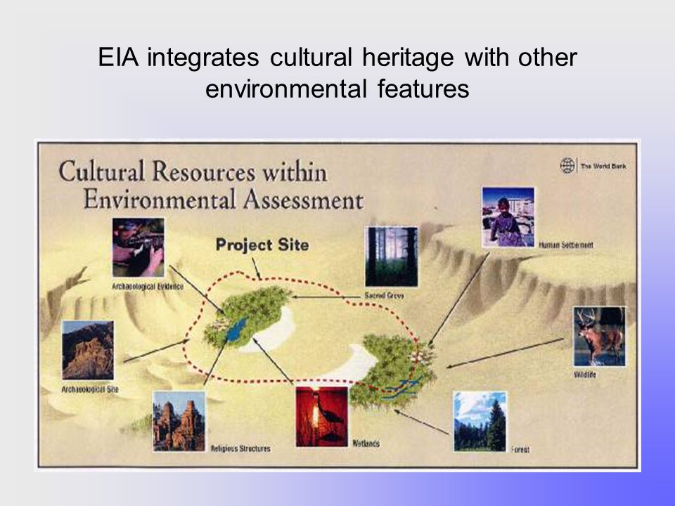 EIA integrates cultural heritage with other environmental features
