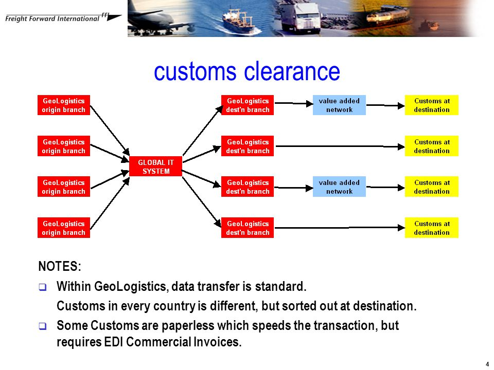 4 customs clearance NOTES:  Within GeoLogistics, data transfer is standard.