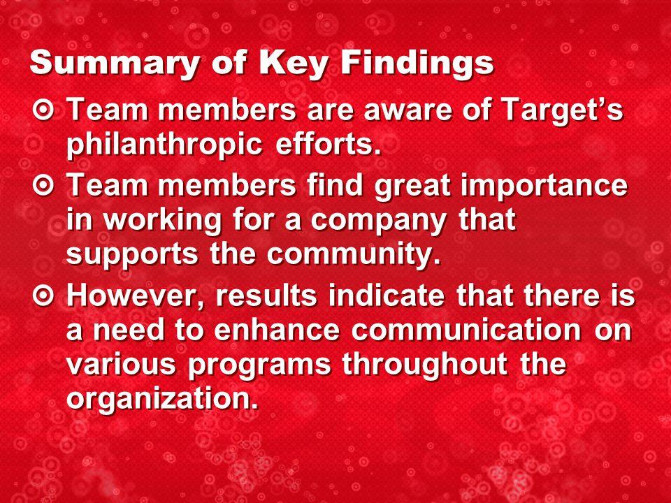Team members are aware of Target's philanthropic efforts.