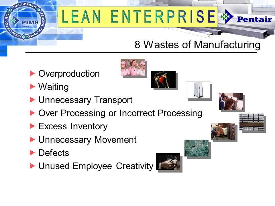 8 Wastes of Manufacturing  Overproduction  Waiting  Unnecessary Transport  Over Processing or Incorrect Processing  Excess Inventory  Unnecessary Movement  Defects  Unused Employee Creativity