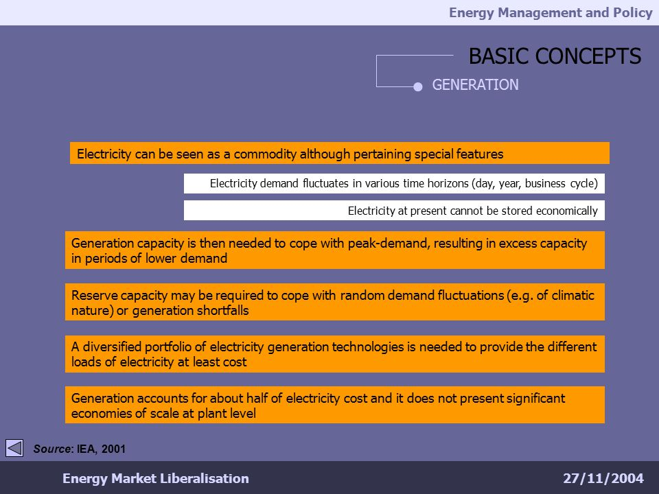Energy Management and Policy 27/11/2004Energy Market Liberalisation BASIC CONCEPTS END USER SUPPLY End user supply refers to the delivery of electricity to end users Procurement of energy and transportation services Metering and billing of consumption There is na increasing number of end-user value-added services Supplying differentiated services (e.g.
