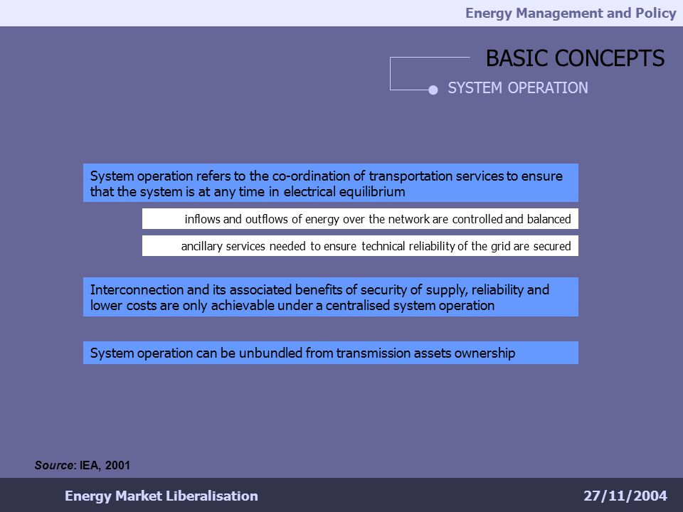 Energy Management and Policy 27/11/2004Energy Market Liberalisation BASIC CONCEPTS SYSTEM OPERATION System operation refers to the co-ordination of transportation services to ensure that the system is at any time in electrical equilibrium inflows and outflows of energy over the network are controlled and balanced ancillary services needed to ensure technical reliability of the grid are secured Interconnection and its associated benefits of security of supply, reliability and lower costs are only achievable under a centralised system operation System operation can be unbundled from transmission assets ownership Source: IEA, 2001