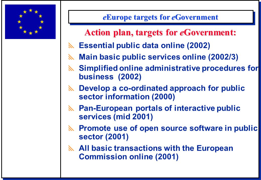 eEurope targets for eGovernment  Essential public data online (2002)  Main basic public services online (2002/3)  Simplified online administrative procedures for business (2002)  Develop a co-ordinated approach for public sector information (2000)  Pan-European portals of interactive public services (mid 2001)  Promote use of open source software in public sector (2001)  All basic transactions with the European Commission online (2001) Action plan, targets for eGovernment: